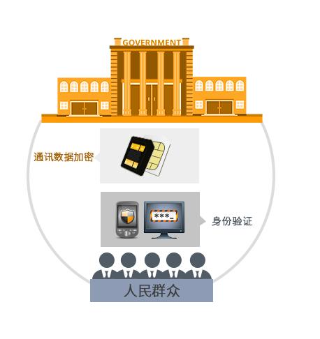 政府oa办公系统方案_移动电子政务